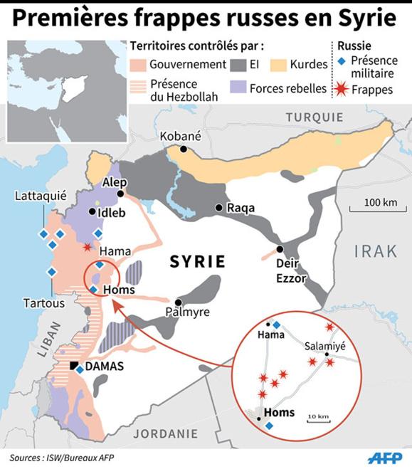Frappes russes en Syrie : doutes sur les cibles