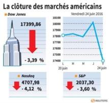 Wall Street chute elle aussi après le choc du Brexit