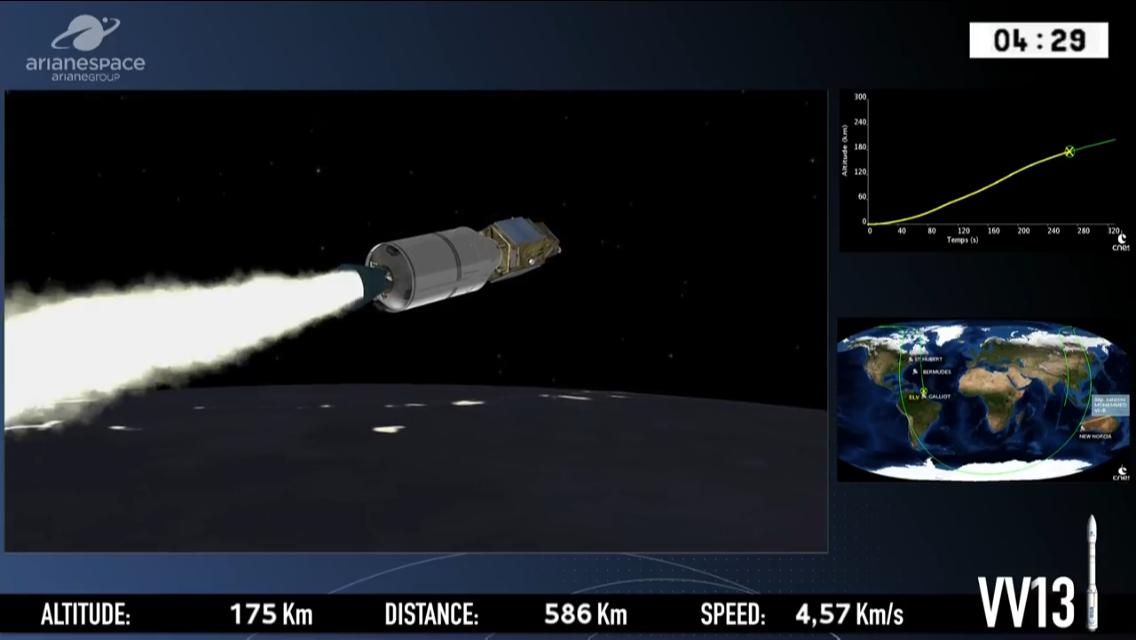 Lancement avec succès du satellite «Mohammed VI-B» depuis la base de Kourou, en Guyane française